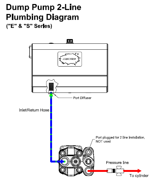 Typical Mobile Hydraulic System Schematics